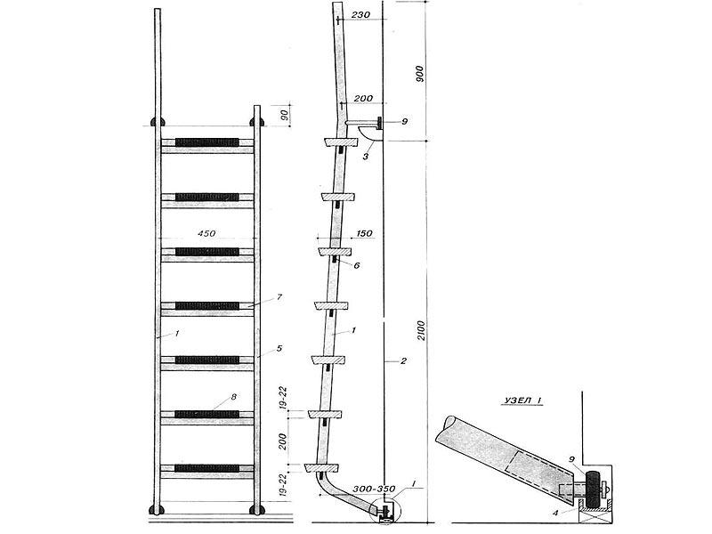 Лестницы для библиотек